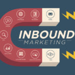 L'inbound marketing : un excellent moyen pour lancer votre entreprise à l'international